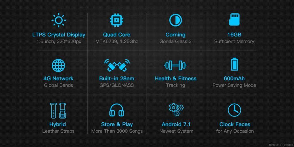 Zeblaze THOR 4 PRO 4G Akıllı Saat + Telefon Resmi Satış