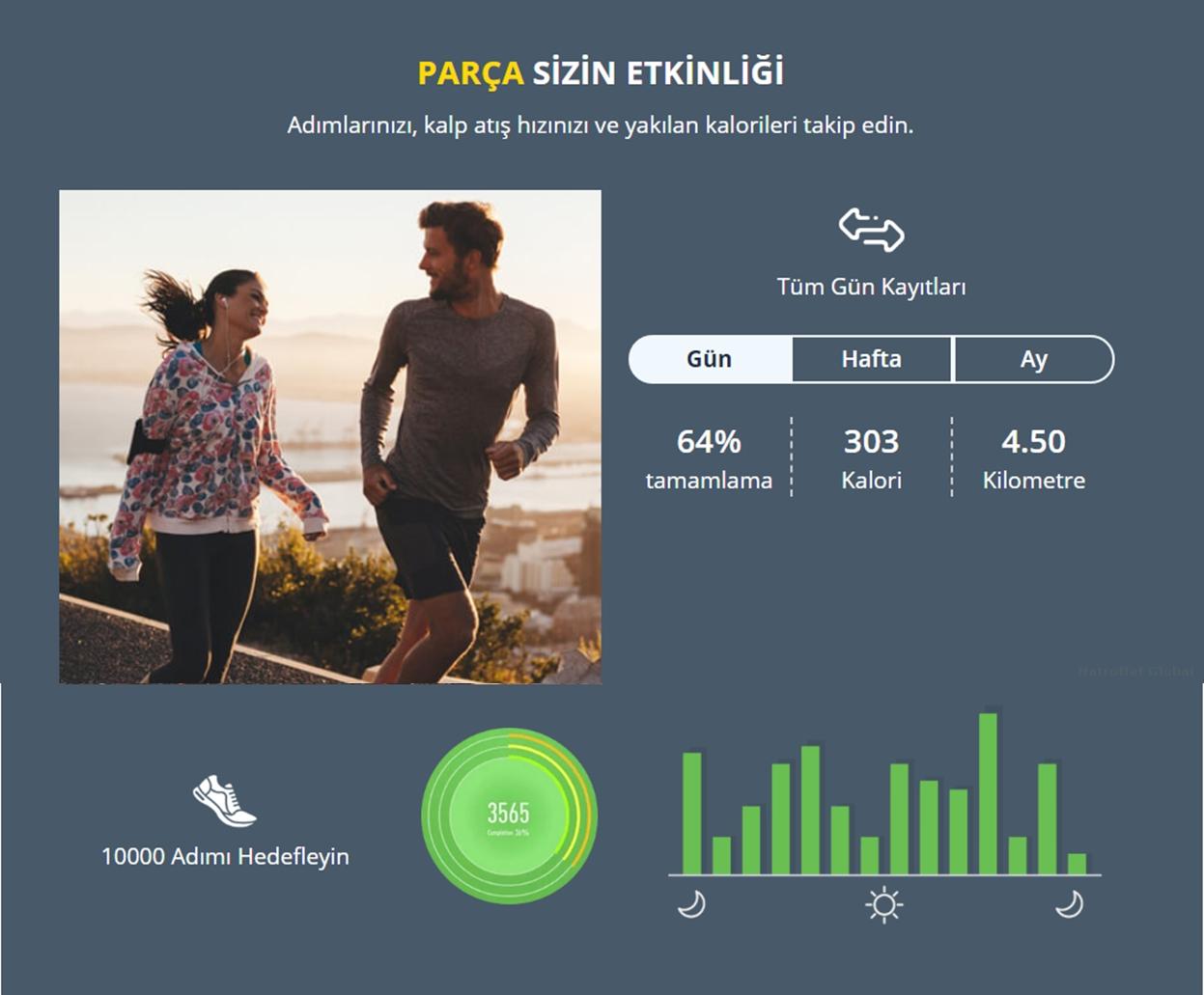 Zeblaze Vibe 5 Yeşil Hücreli Akıllı Saat Türkiye NatroNet Global