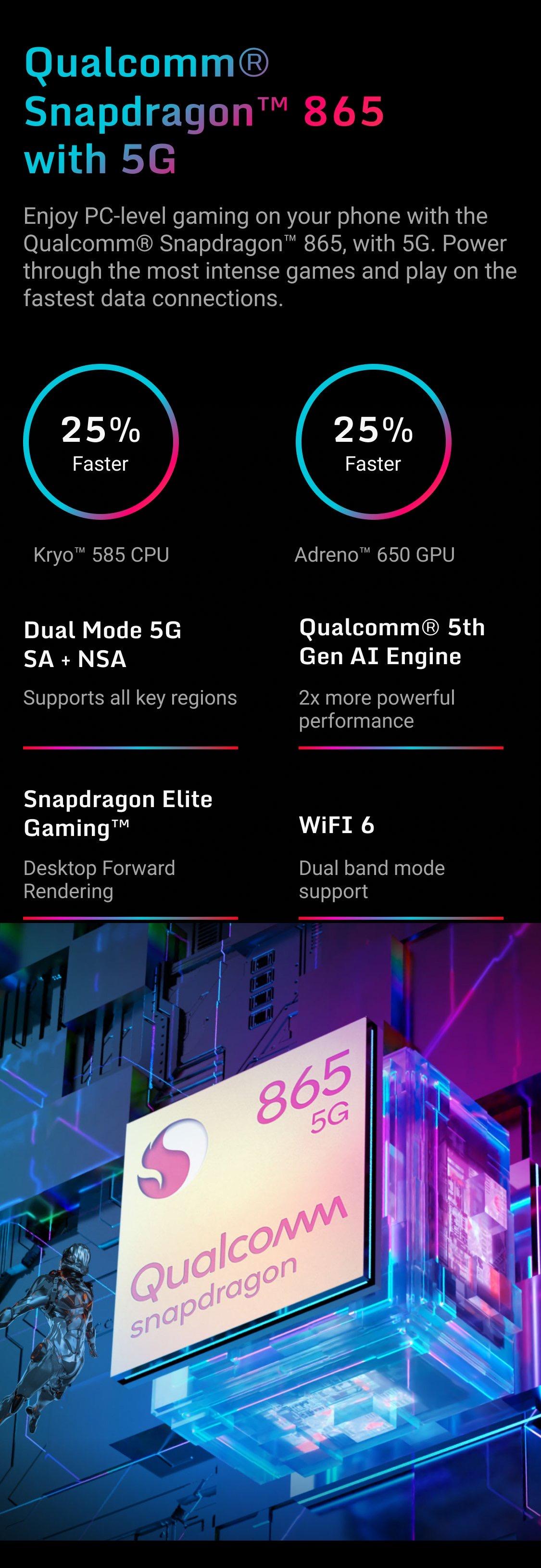 ZTE Nubia Red Magic 5S 12GB+256GB 6.65 İnç 4500 mAh Pil