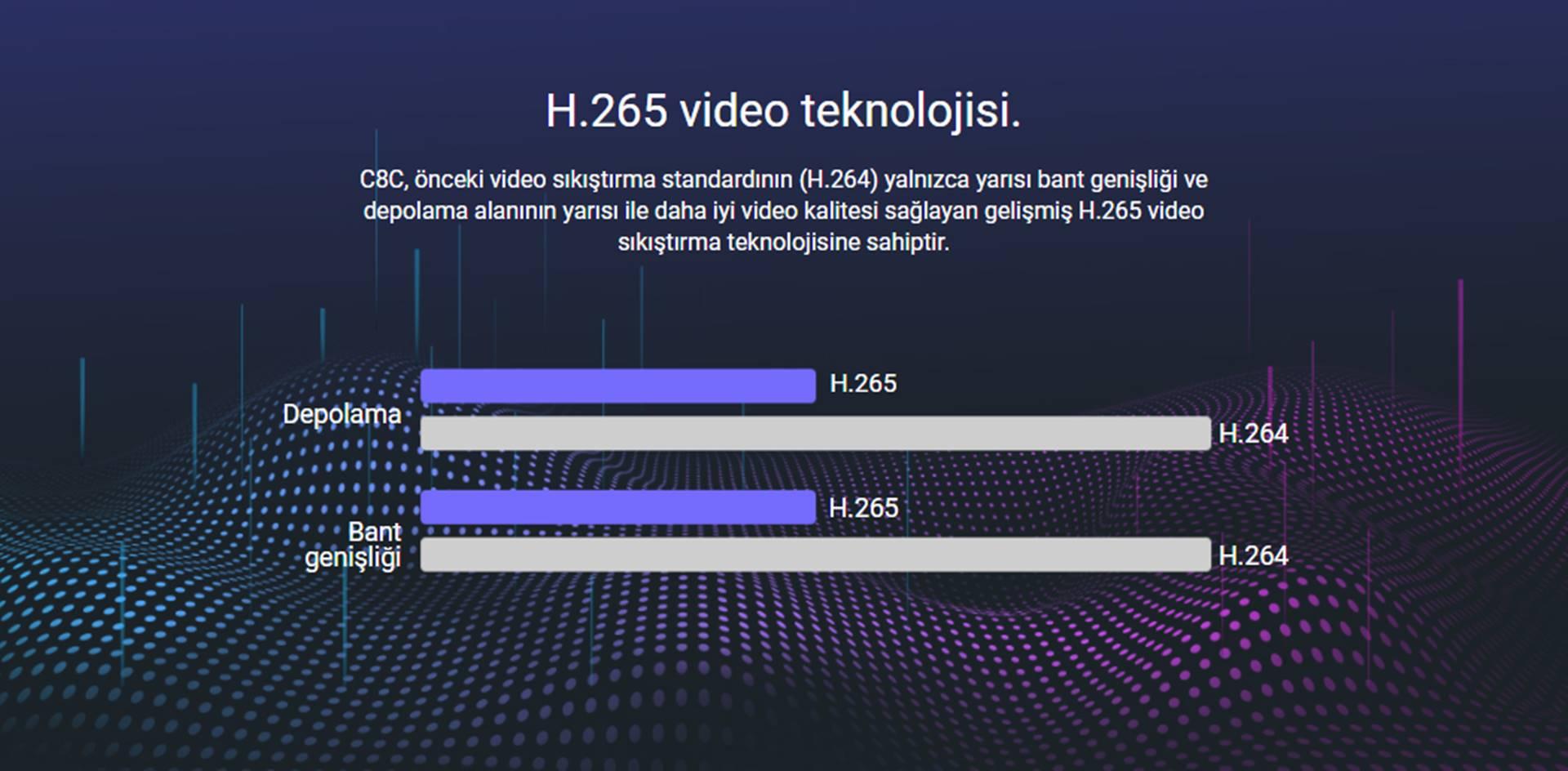 EZVIZ C8C WLAN IP kamera dış mekan 1080p FHD 100ft gece görüşü KI-kişi algılama Pan Tilt