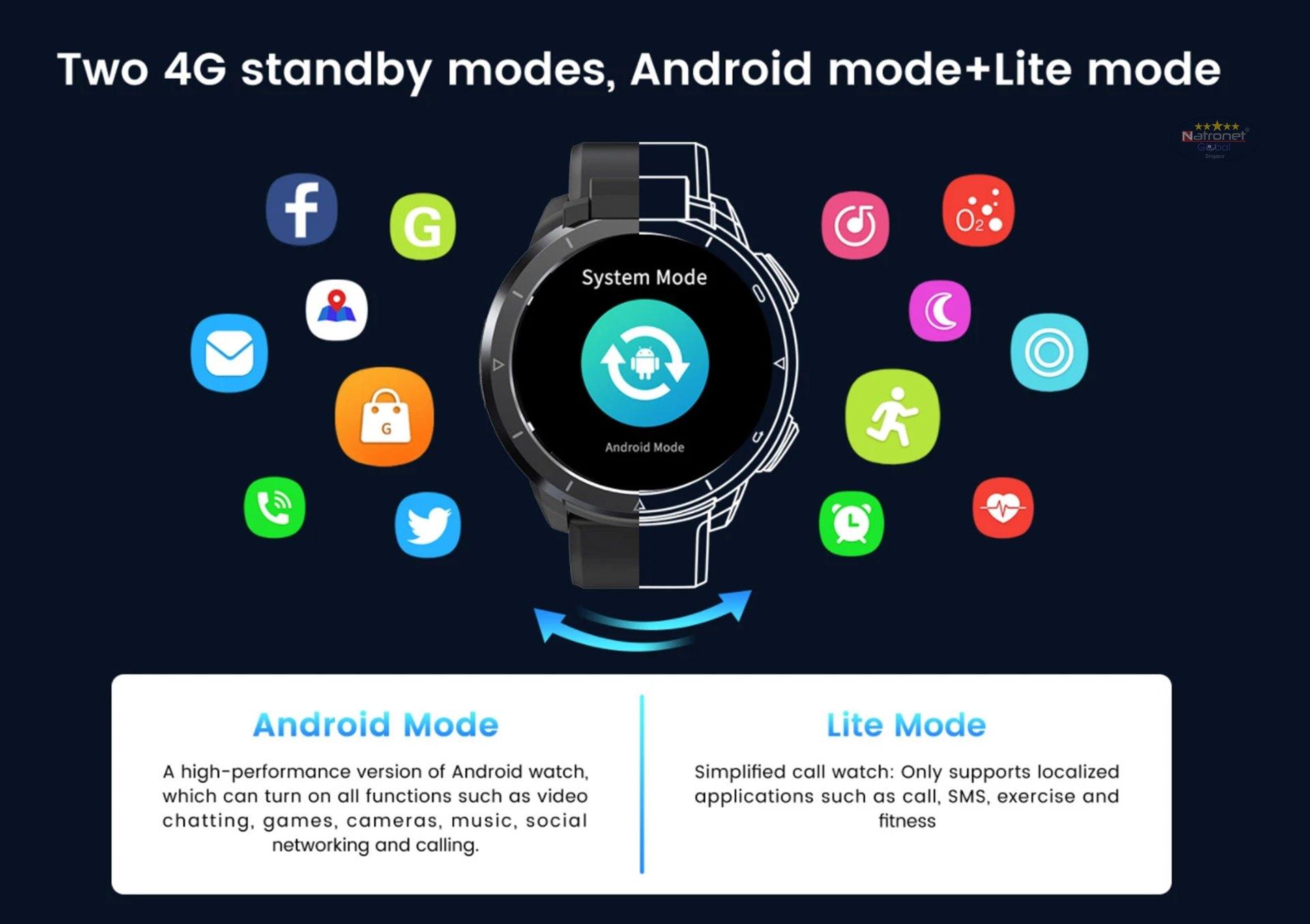 KOSPET Optimus 2 Akıllı Saat Dual Mod Dual Chip 4G+64G Sekiz Çekirdekli 4G-LTE 2260 mAh Pil